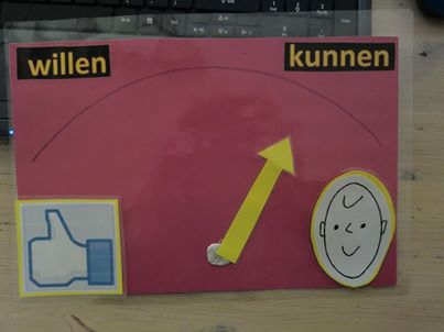 de Willen-Kunnenmeter